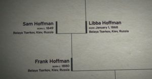 Hoffman-Family-Tree